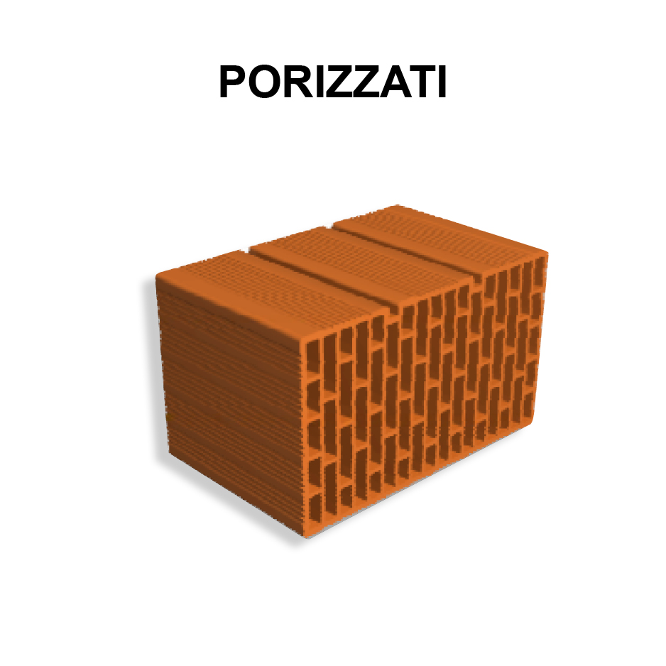 Porizzati